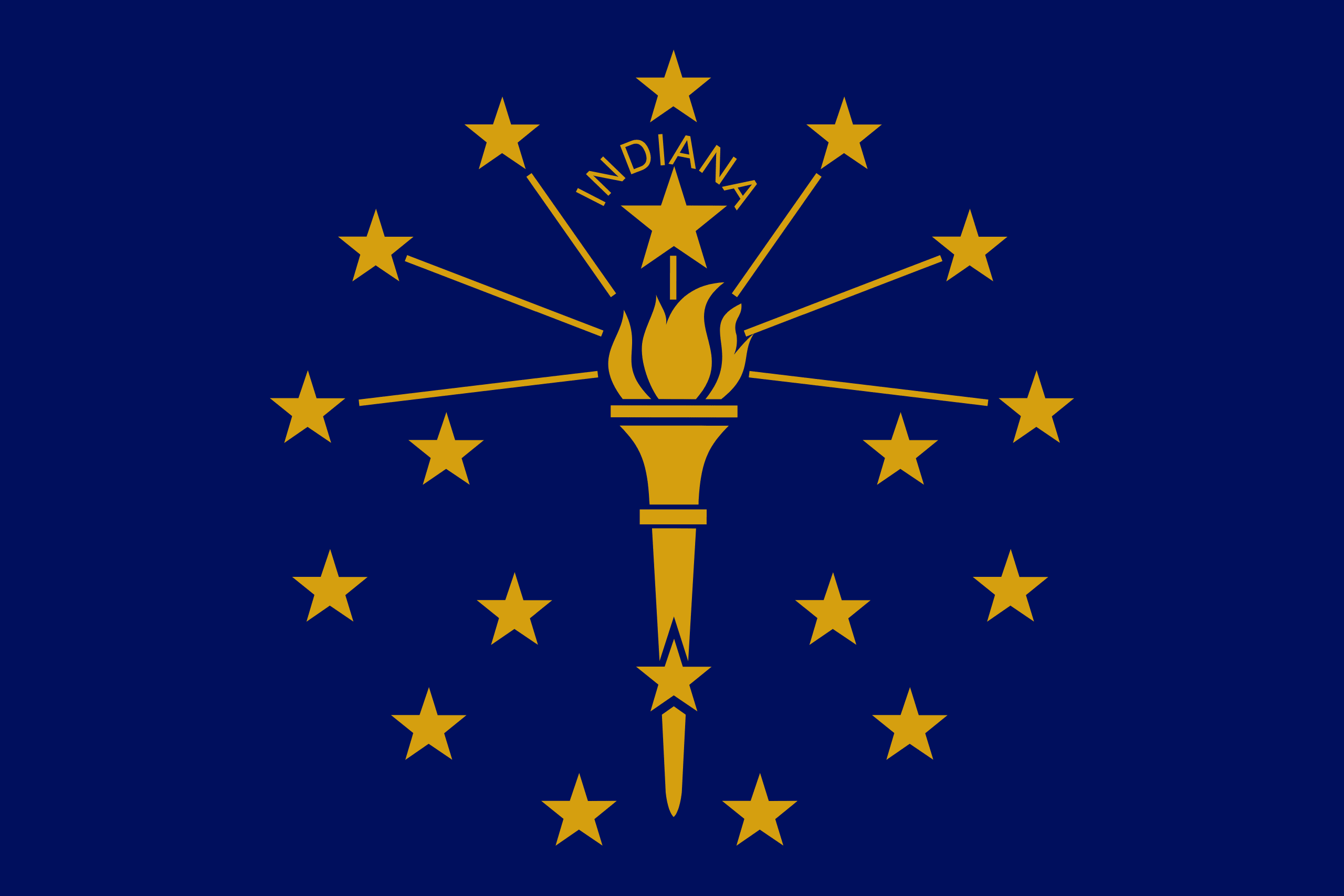 Indiana License Plate Lookup
